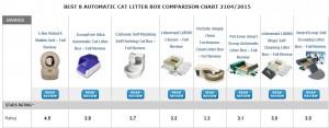 Best 8 comparison chart