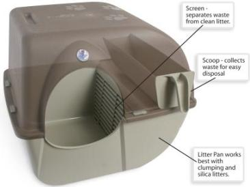 Omega Paw Self Cleaning Litter Box Full Review