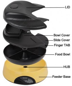 4 Meal Feeder Parts