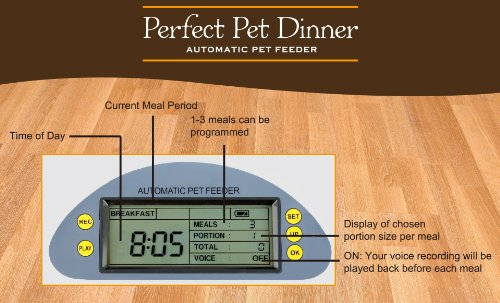 MOTA Perfect pet dinner LCD Panel