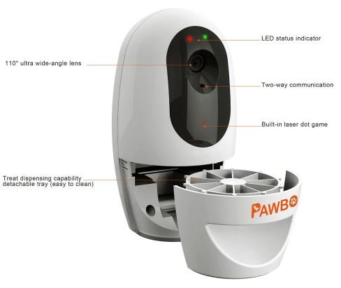 Functions of Pawbo Treat Dispenser