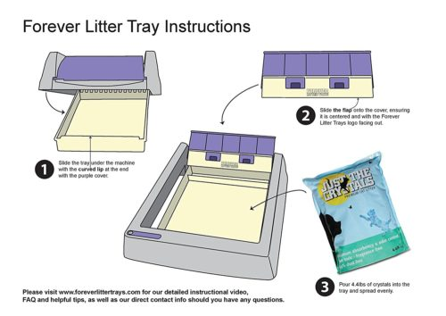 Forever Litter Tray For ScoopFree (New Design) Review