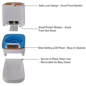 Westlink 6L Automatic Pet Food Dispenser Review