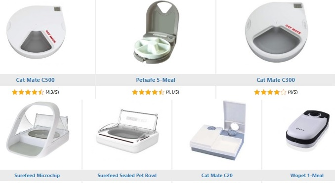 collage of best 7 automatic wet food feeders to illustrate the comparison chart of landing page