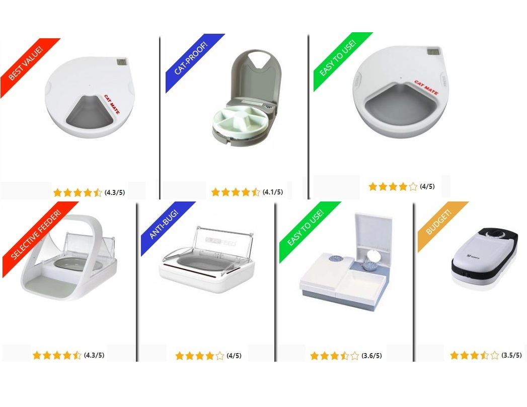 Best 7 Automatic Wet Food Feeders For Cats Comparison Reviews